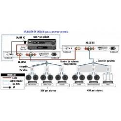 Amplificador de Audio 2 canales 50W NILES