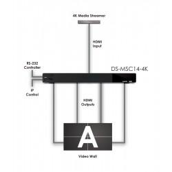 Controlador VideoWall (2x2-3x3) HDMI - 4K - Control IP