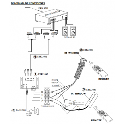 Kit Extensor IR: 3 Emisores - 1 receptores simultáneos