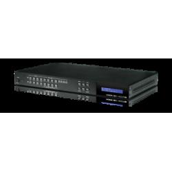 4x2 Selector HDMI 4K con PiP