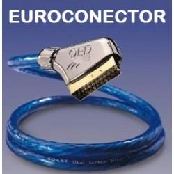 Cables euroconector