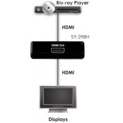 Escalador de HDMI a HDMI