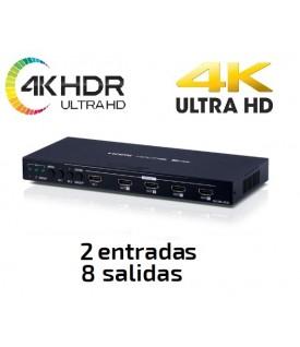 Distribuidor 4K UHD / HDR 8 pantallas - 2x8 (18Gbps)