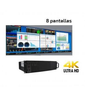 Controlador VideoWall 8 pantallas