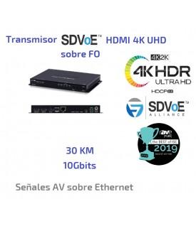 Transmisor SDVoE HDMI 4KUHD 6G