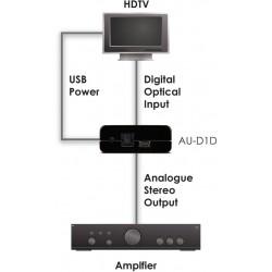 Conversor audio digital óptico Dolby a analógico