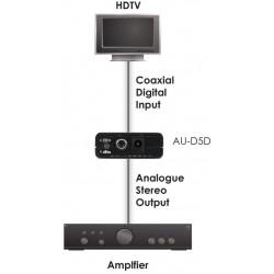 Conversor audio digital coaxial a analógico