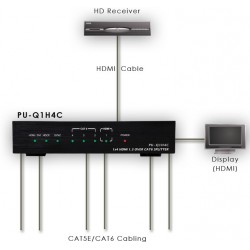 1x4 Splitter HDMI/CAT5