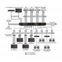 4x4 Matriz HDMI HDBaseT Lite con receptores (4K, HDCP 2.2)
