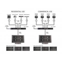 4x1 Selector HDMI - PiP y Control IP (4 entradas y 1 salida)