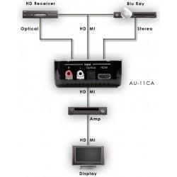 Repetidor con audio embebido AU-11CA