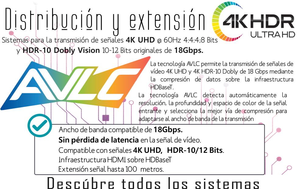 Transmisión 4K HDR 4K UHD 18 Gbps