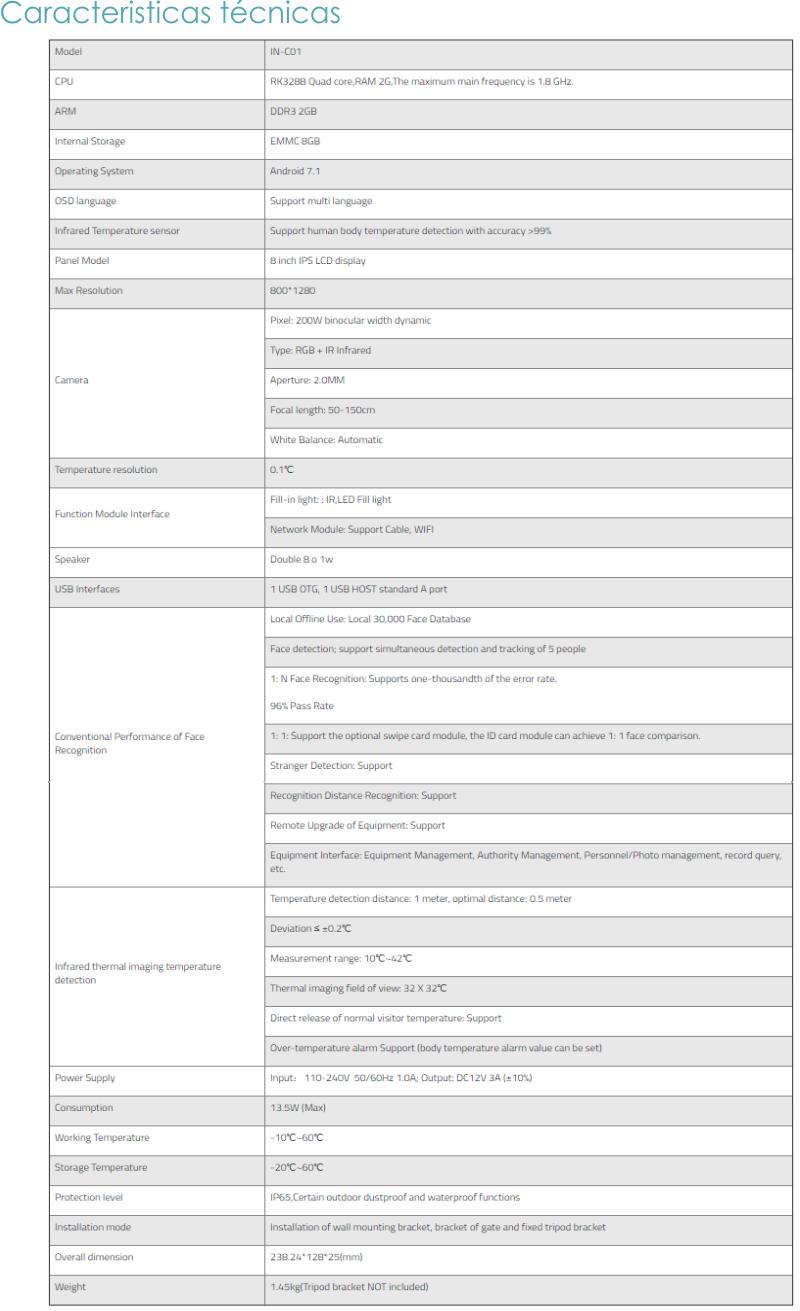 EUTIKES - Características pantalla detector de fiebre