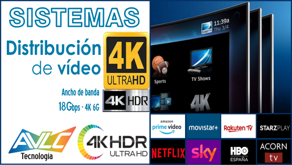 EUTIKES - Soluciones AV y Sistemas para la distribución de vídeo en 4K UHD HDR
