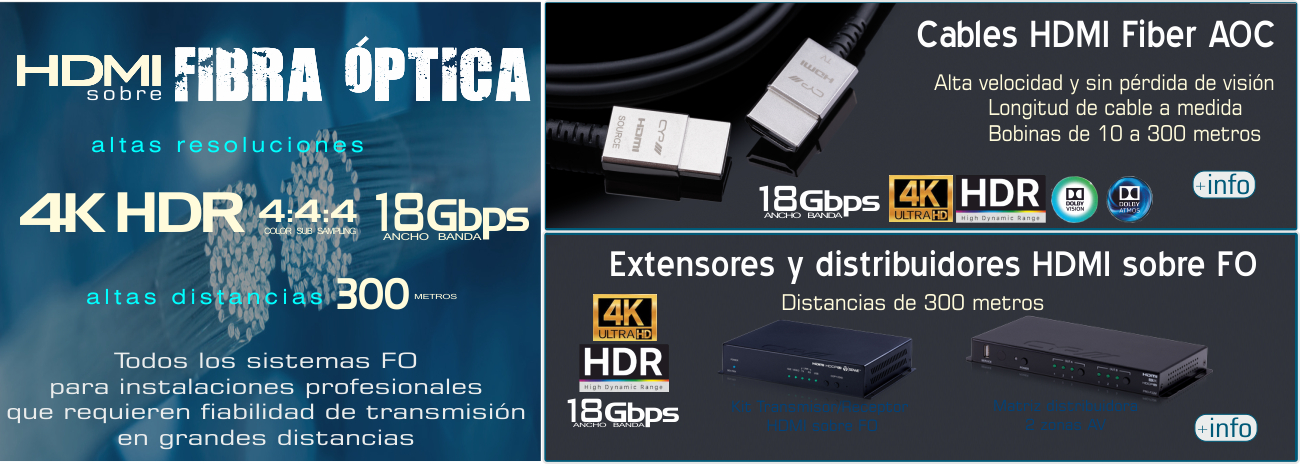 HDMI sobre Fibra optica - Todos los sistemas AV para distribución de video 4K UHD