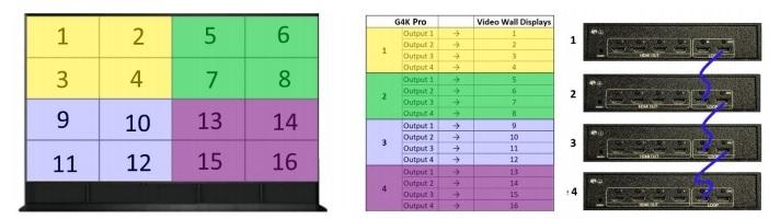 EUTIKES - Controlador VideoWall Creativo