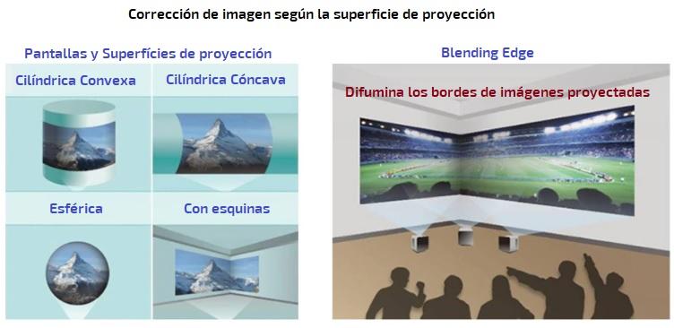 EUTIKES-Controlador VideoWall para proyectores mezcla de bordes